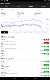 Yahoo Finance Screenshot 9