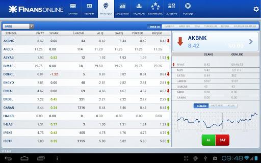 財經必備APP下載|Finansonline HD 好玩app不花錢|綠色工廠好玩App