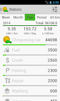 Screenshot of Car costs accounting