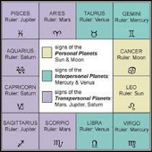 Your_Horoscope