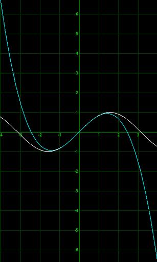Scientific graph calculator