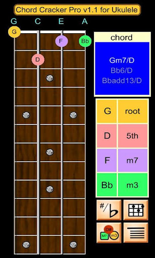 UkeBuddy: Ukulele Chords, Scales, Tuner, and more!