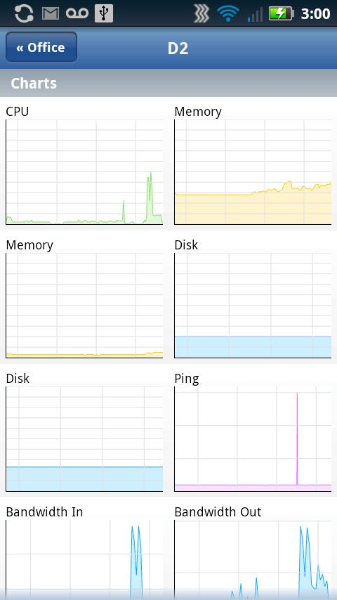 PA Server Monitor for Android - screenshot