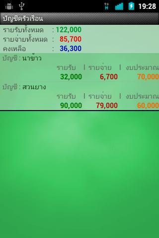 Thai money management