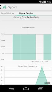 Signal Care vv1.0.5
