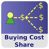 Buying Cost Share