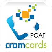 PCAT Math Flashcards