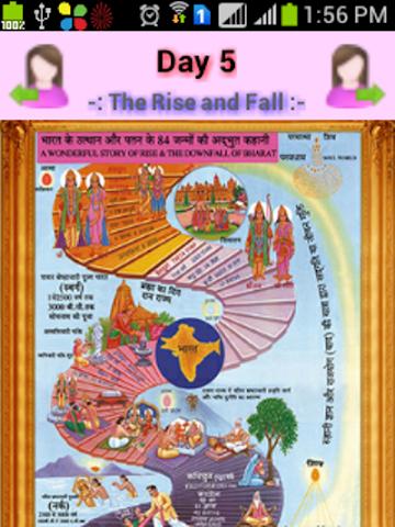 Screenshots for Brahmakumaris 7 Day Course