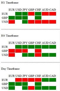 Forex android system