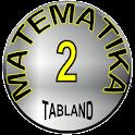 Matematika pro 2. ročník ZŠ icon