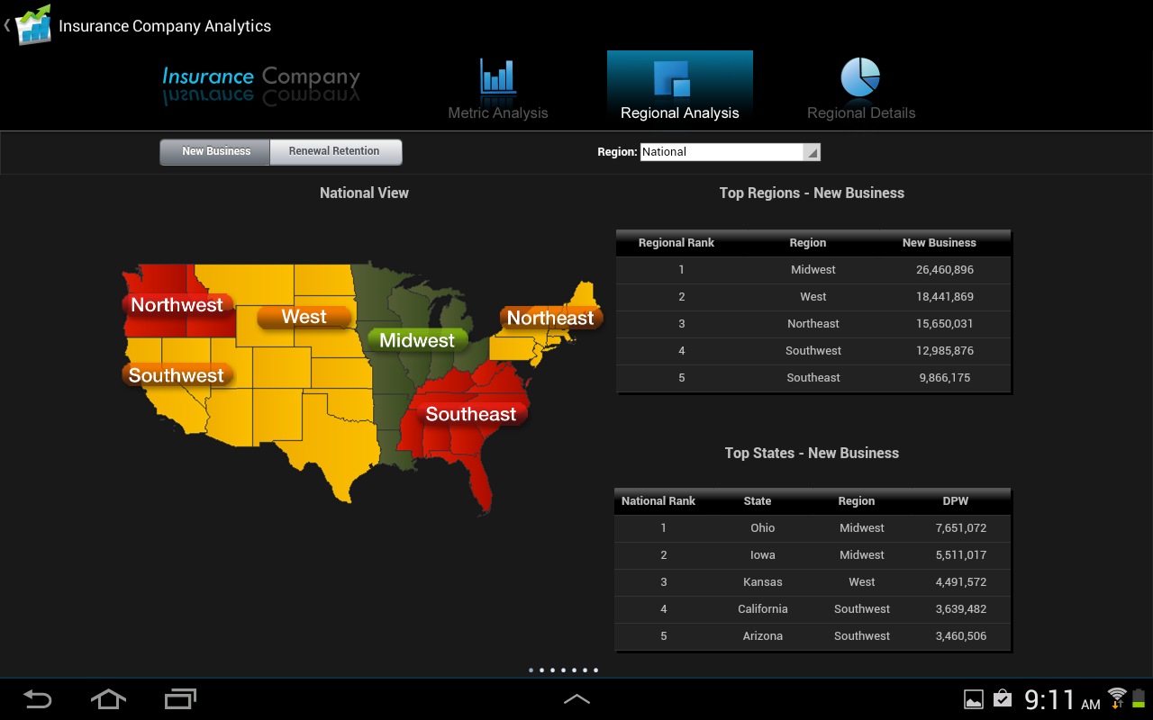 IBM Cognos Mobile - screenshot