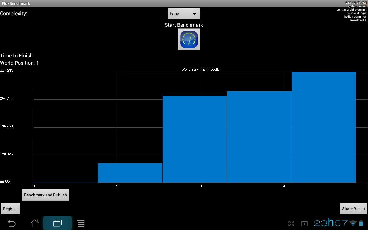 FluxBenchmark - screenshot