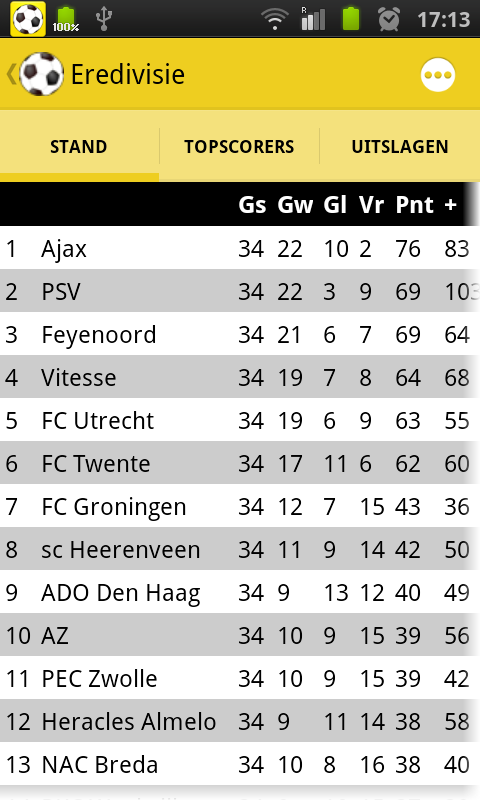 VVV-Venlo fan - screenshot