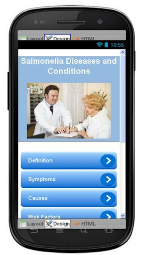 Salmonella Disease Symptoms