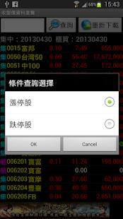 玩財經App|台股盤後資訊免費|APP試玩