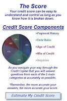 Screenshot of Credit Score Crystal Ball