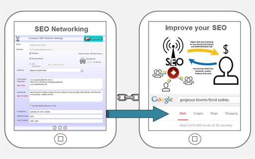 SEO networking ebankbooks