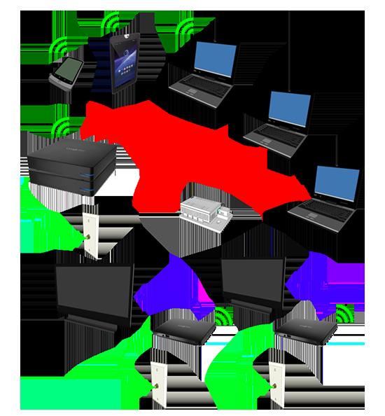 About your TV Box (GFHD100) - Google Fiber Help