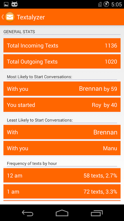 Textalyzer - screenshot