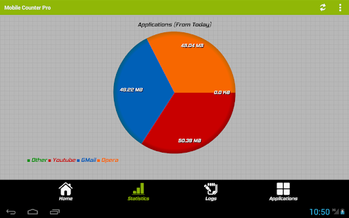 Mobile Counter | Data usage | Internet traffic 11