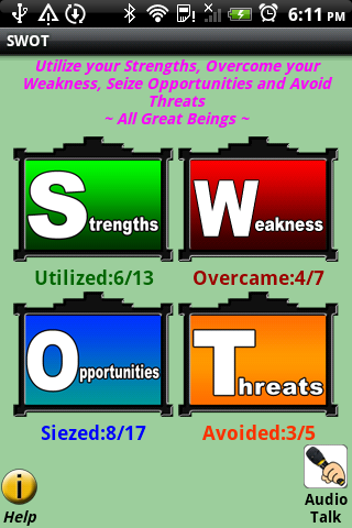mySWOT swot management