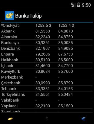 BankaTakip