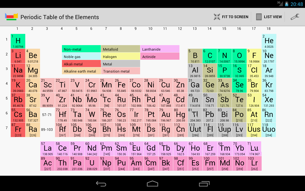 Periodic table of elements google play store revenue download periodic table of elements google play store revenue download estimates us gamestrikefo Choice Image