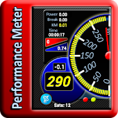 Speedometer and power meter