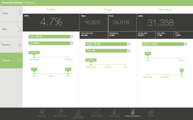 GMF 2014 - screenshot