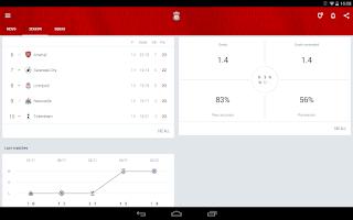 Screenshot of Onefootball - Pure Soccer!