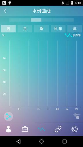 健康必備免費app推薦|香山健康線上免付費app下載|3C達人阿輝的APP