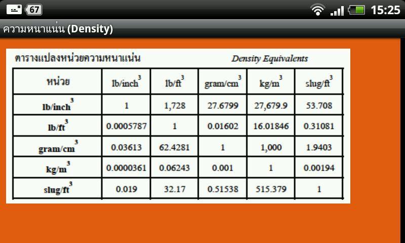 ตารางแปลงหน่วย (Unit Convert) - screenshot
