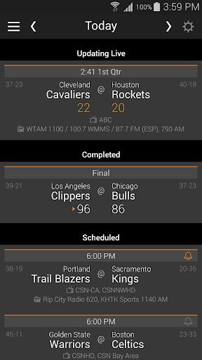 Basketball NBA Scores News