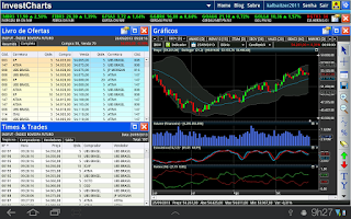 Screenshot of InvestCharts