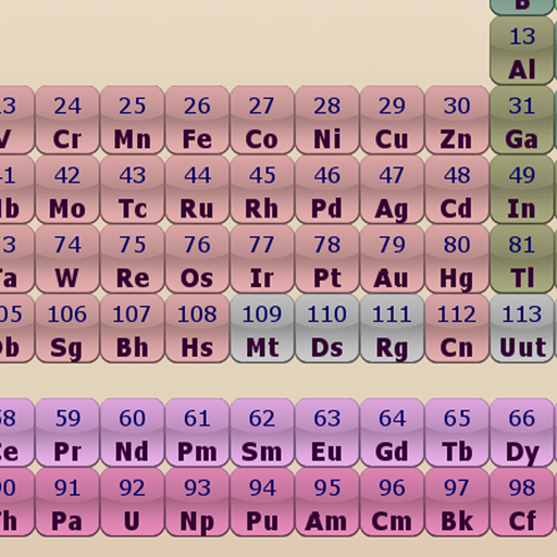 Download periodic table apk apkname urtaz Image collections