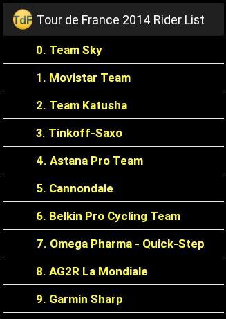 Tour de France '14 rytterliste