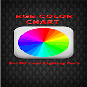 RGB COLOR CHART