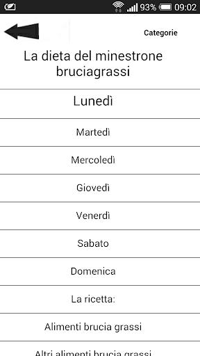 Minestrone Brucia Grassi