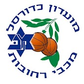 מועדון כדורסל מכבי רחובות