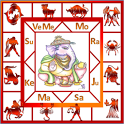 AstroSoftAIO-English Astrology icon