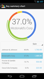 JStock Android - Stock Market- screenshot thumbnail