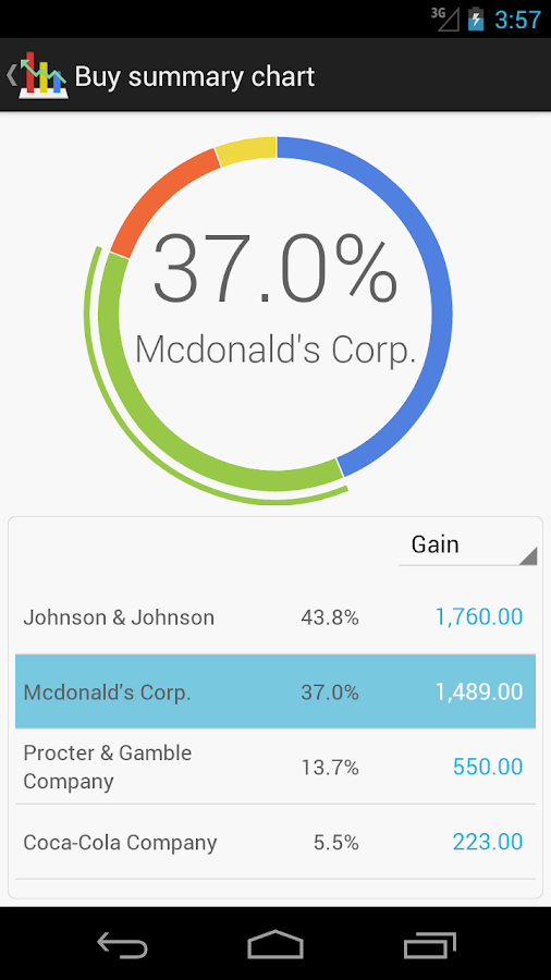 JStock Android - Stock Market- screenshot