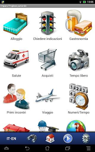 Impara l'Inglese parlando