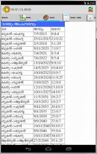 Horoscope Malayalam Pro vAstroFour