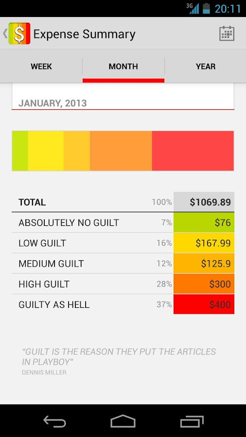 Guilt Free - Expense Manager- screenshot
