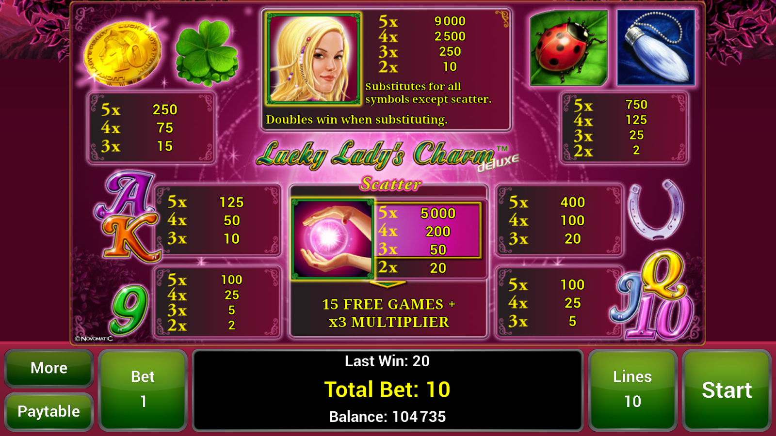 lady lucky charm slot machine