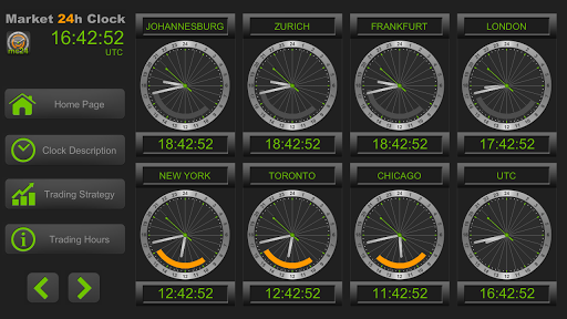 Forex market hours clock live
