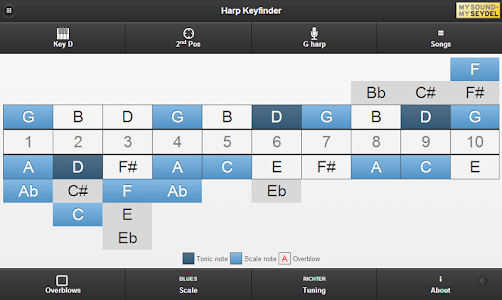 Harmonica Key Finder screenshot 3