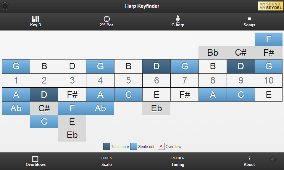 Harmonica Key Finder- screenshot