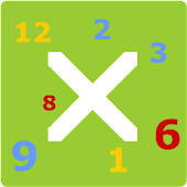 Times Tables Xpress